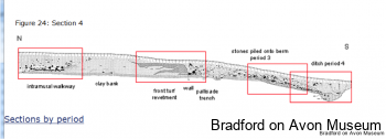 Diagram showing Saxon defences of Cricklade