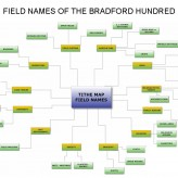 Museum Discussion Group CHANGE: Field Name Research in the Bradford Hundred